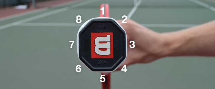 A photograph of a tennis racquet but cap with each of the eight bevels labeled clockwise.