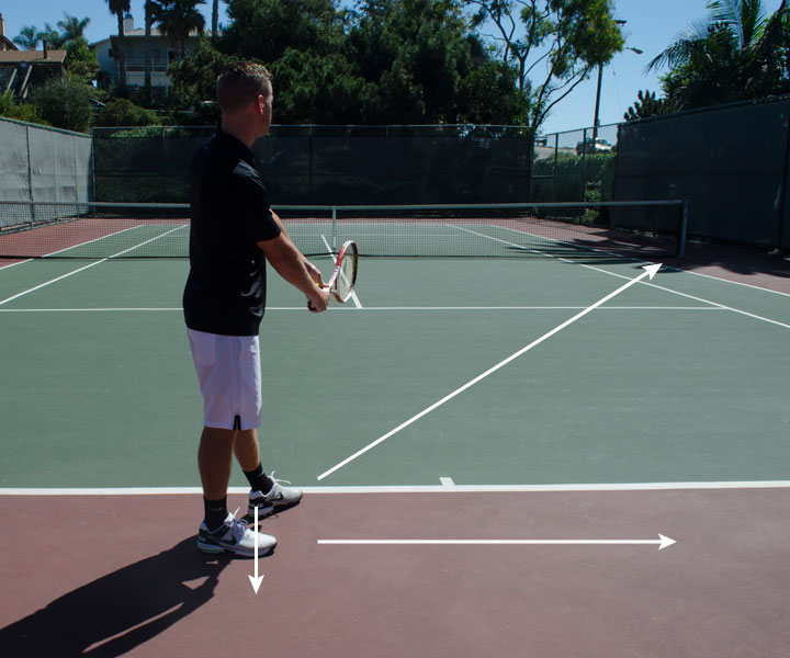 A photograph showing how to position your feet along the baseline for the correct serve stance.