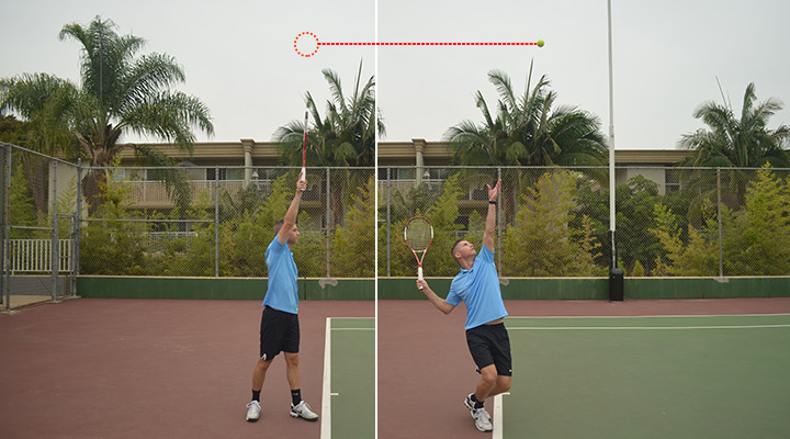Tennis Serve Toss Height